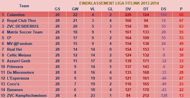 liga2013-2014