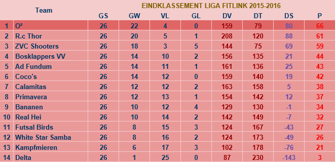 liga2015-2016