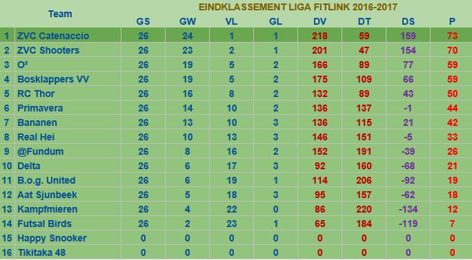 liga2016-2017