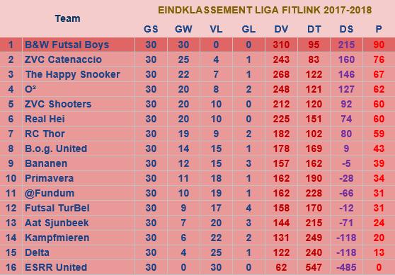 liga2017-2018