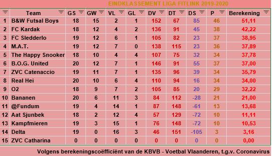 liga2018-2019